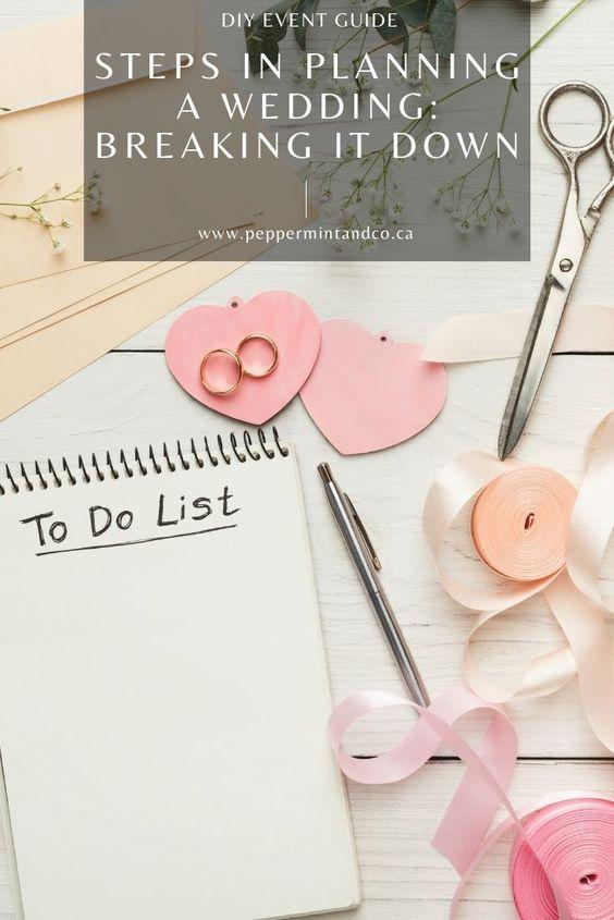 Steps in planning a wedding: Breaking it down - 234