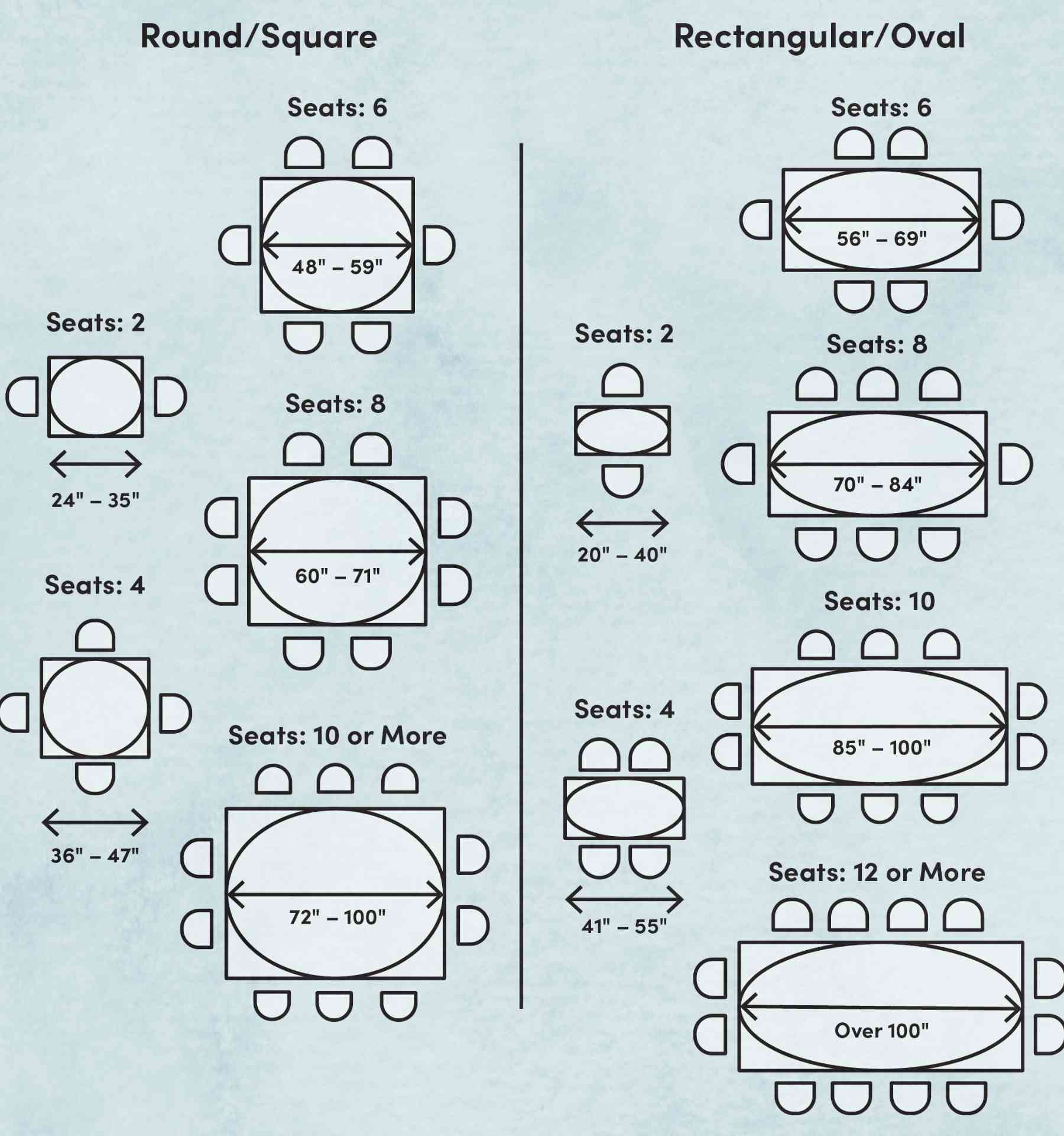 how-to-make-a-wedding-seating-chart - table guide